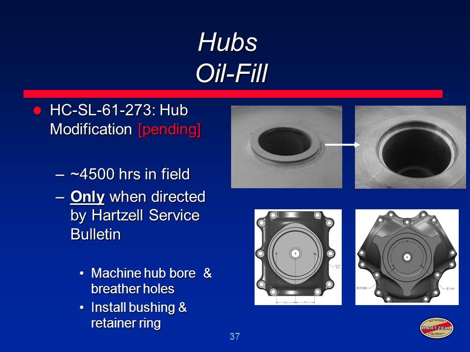 Hubs Oil-Fill HC-SL-61-273: Hub Modification [pending]